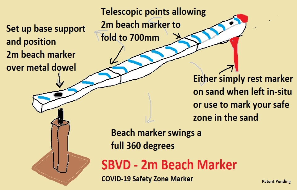 How to Use Your 2m Beach Marker