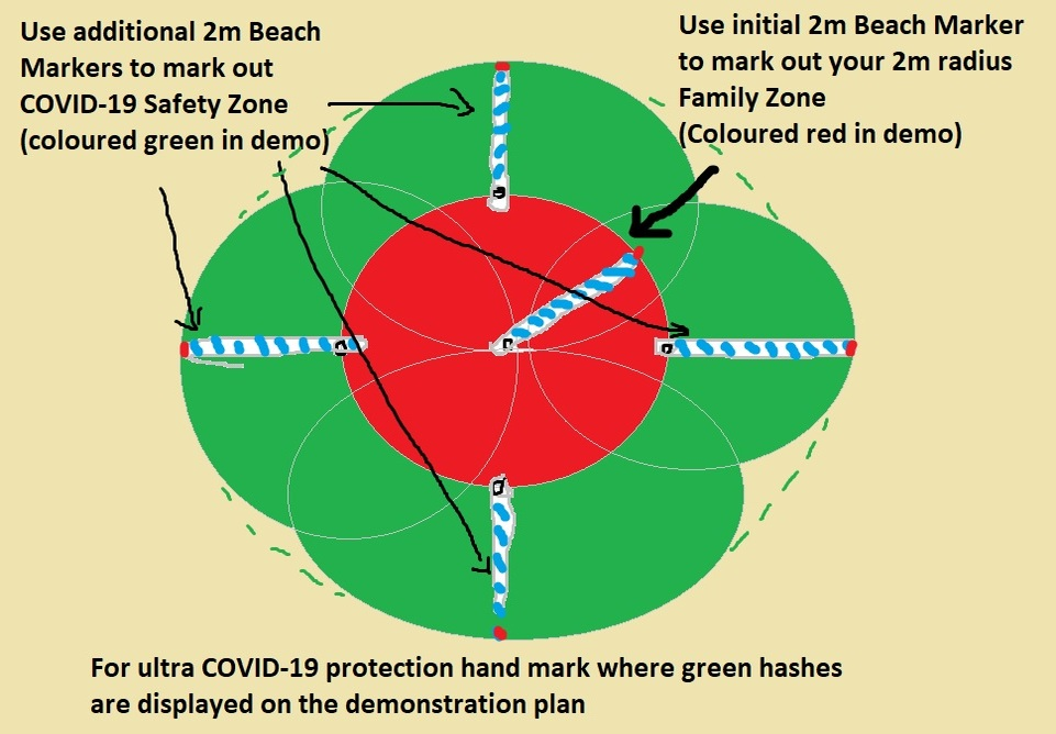 How to Use Your 2m Beach Markers